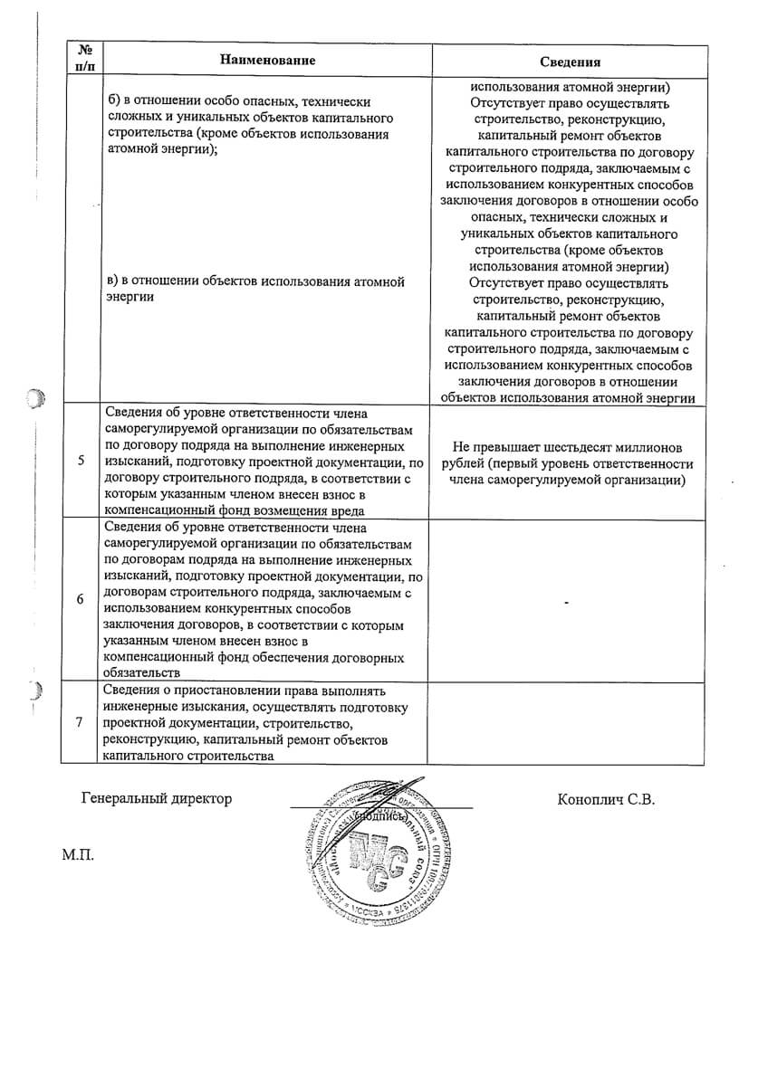 Выписка из реестра членов саморегулируемой организации (стр. 2)